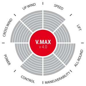 Select V-Max 4.0 Fin