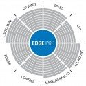 2019 Select Edge Pro Fin